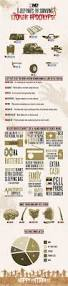 zombie jeep zombie apocalypse how to soup up your jeep daily infographic