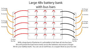 400a copper bus bar 9 way m8 for connecting battery banks
