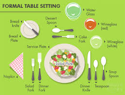 table manners the fine dining guide basic restaurant etiquette one should follow