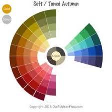 Autumn Color Schemes Deep Autumn Color Wheel Shaded Autumn Deep Autumn Color