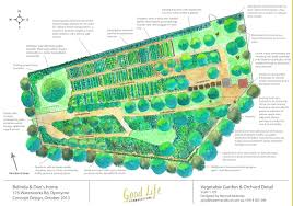 permaculture plans google search garden layouts pinterest
