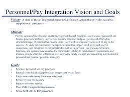 ppt army personnel and pay integration initiatives powerpoint