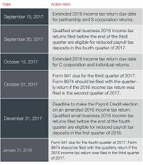 2017 payroll tax tables for the record newsletter from andersen tax q3 2017 newsletter