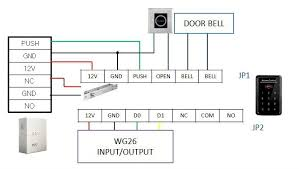 access control door wiring diagram wiring diagram and schematic