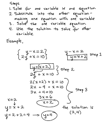 solving systems substitution method