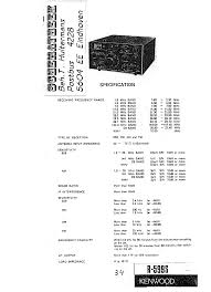 kenwood tm 251a e sch service manual download schematics eeprom