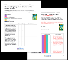 sophie u0027s world study guide from litcharts the creators of sparknotes