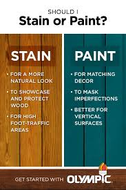 is it better to paint or stain your kitchen cabinets a colorful paint and stain can help bring your diy backyard