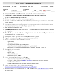 Resume Format For Call Center Job Pdf by Letters From The Inside Essay