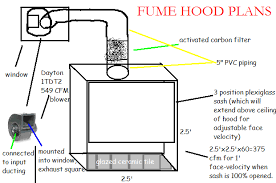 lab hood exhaust fans sciencemadness discussion board fume hood design powered by xmb