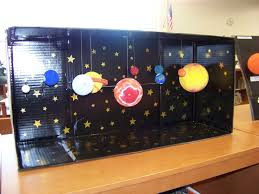 solar system projects elementary solar system the earth is