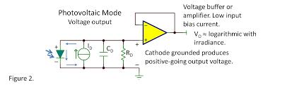 illuminating photodiodes the signal archives ti e2e