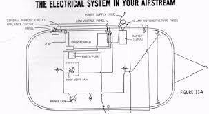 wiring diagram airstream bambi airstream furnace diagram