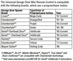 Overhead Door Model 456 Manual by Universal Garage Door Opener Mini Keychain Remote Mc100 6 Works