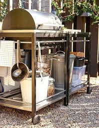 cuisine d été pas cher meuble cuisine d ete meuble cuisine d ete meuble de cuisine bas 2