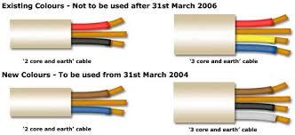 wiring regulations simplifydiy diy and home improvement solutions