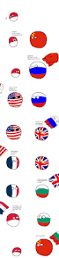 Best Country Flags 192 Best Country Balls Images On Pinterest Funny Comics Funny