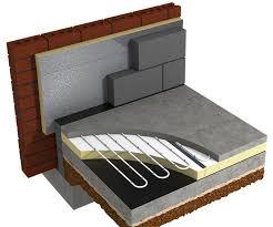 Underfloor Heating Insulation Boards From Celotex - Under floor heating uk