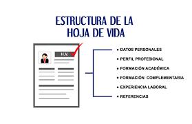 formato hoja de vida 2016 colombia hoja de vida portal uniminuto