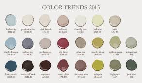 wall paint colors meaning video and photos madlonsbigbear com