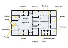 domus planta roma antiga pinterest