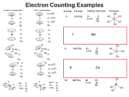 Electron Counting Organometallic Compounds Exles This Rule Is Only Valid For Period 2 Nonmetallic Elements Ppt