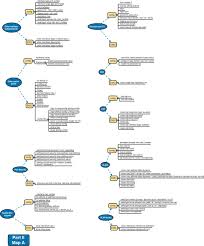 appendix o mind map solutions cisco ccent ccna icnd1 100 101
