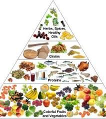 how to eat a healthy diet healthier you