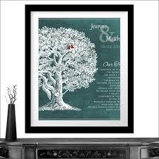 10th anniversary gift ideas 10x10 personalized gift for 10th anniversary our family tree poem