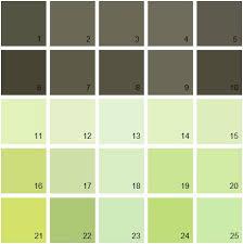 unique 80 neutral green paint colors design decoration of our