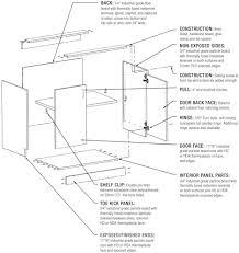 Cabinet Door Sizes 42 Inch Kitchen Cabinets Kitchen Cabinet Dimensions Pdf