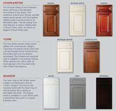 Estimate For Kitchen Cabinets by Us Cabinet Depot
