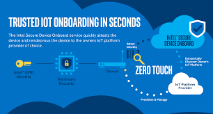 intel announces new iot onboarding service internet of business