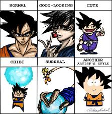 Dbz Meme - style meme son goku by twobykay on deviantart