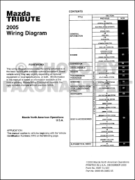 2001 mazda tribute wiring diagram manual wiring diagram and