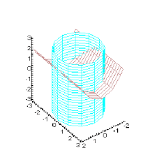 732 55 try to sketch by hand the curve of intersection