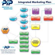 business plan templates real estate marketing plan template resign