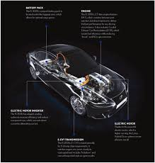 lexus rx400h boot size lexus is 300h f sport review midpriced luxury petrolhybrid