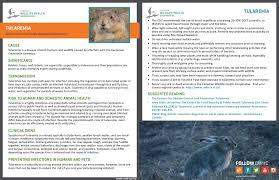 cwhc rcsf canadian wildlife health cooperative réseau canadien