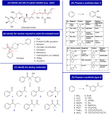how do students work through organic synthesis learning activities