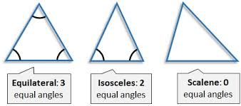 The Interior Angles Of A Triangle Always Add Up To The Interior Angles Of A Triangle Free Mathematics Lessons And Tests