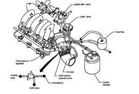 jaguar wiring diagram engine schematic u0026 all about wiring