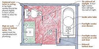 Bathroom Exhaust Fan Sidewall Invisible Ventilation For A Better Bath Fine Homebuilding