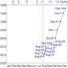 earth overshoot day wikipedia