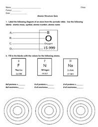 Atoms Bonding And The Periodic Table Best 25 Atoms Ideas On Pinterest Atoms And Molecules For Kids