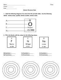 best 25 atomic number ideas on pinterest atomic units