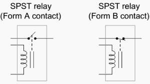 an overview of control ice cube relays