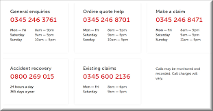 direct line car insurance numbers