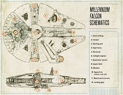 Millennium Falcon Floor Plan by Mffanrodders U0027s Blog Just Another Wordpress Com Site Page 22