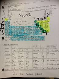 Periodic Table Metalloids Best 25 Colored Periodic Table Ideas On Pinterest Periodic